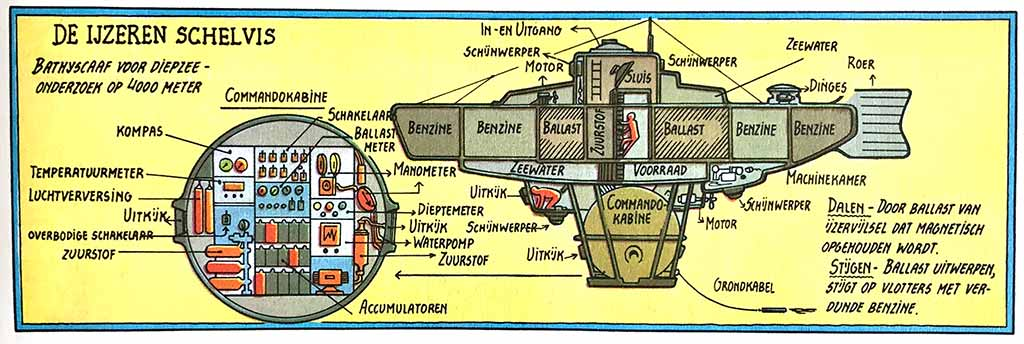 Bathyscaaf onderzeeër Auguste Picard Suske en Wiske Professor Barabas